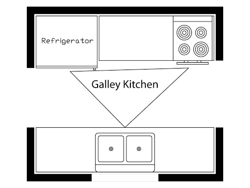 Why parallel kitchen design is the hottest talk of the town 3